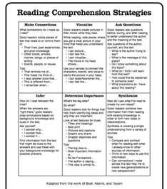 best 20 reading comprehension strategies ideas on