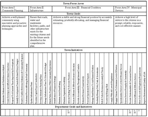 preventative maintenance schedule template best photos of preventive maintenance template excel