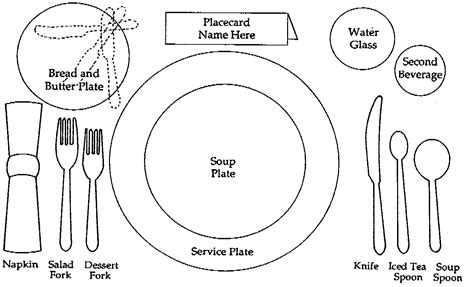 place setting template table place settings thinglink