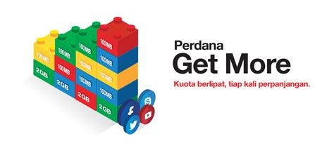 Perdana Three Aon 5gb Tri Total 25gb get more tri indonesia