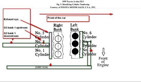toyota bank i got a code p0135 02 heater circuit bank 1 sensor 1 i
