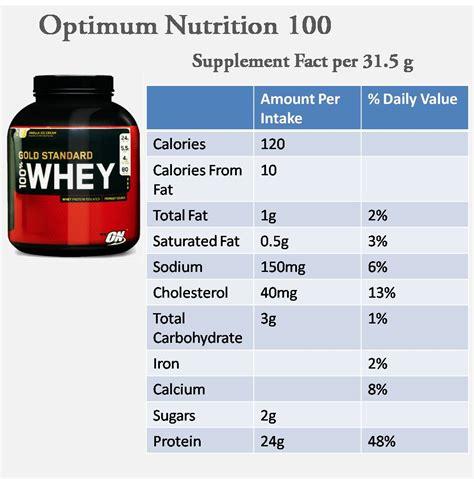 Whey Protein Optimum Nutrition optimum nutrition whey protein india nutrition ftempo