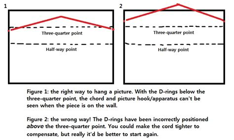 picture hanging height formula discover the formula for the correct picture hanging