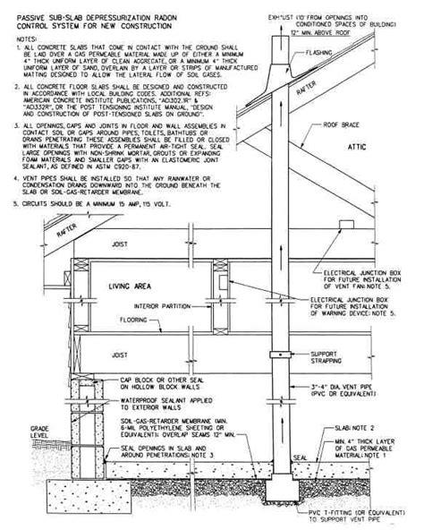 radon mitigation fan wiring diagram wiring diagrams