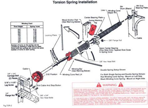 Adjust Garage Door Springs Yourself 1000 Ideas About Torsion On