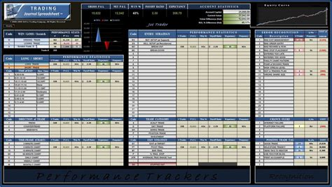 trading spreadsheet template eminimind trading journal spreadsheets greg thurman