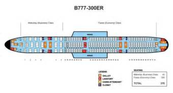 emirates airlines aircraft seating plans seating plan for boeing 777 300er brokeasshome