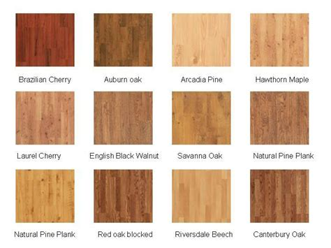Types Of Laminate Flooring Exceptional Types Of Wood Floor 10 Laminate Wood Flooring Types Laurensthoughts