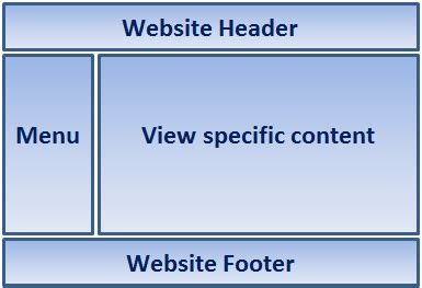 mvc layout with header and footer sql server net and c video tutorial part 59 layout