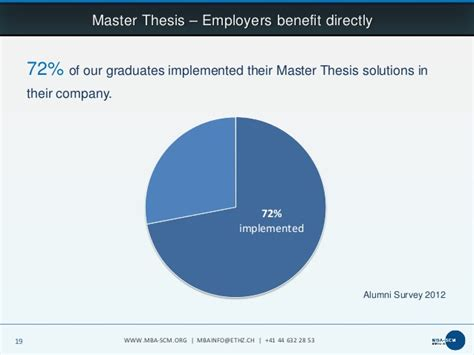 Mba Zurich Cost by Executive Mba In Supply Chain Management At Eth Zurich