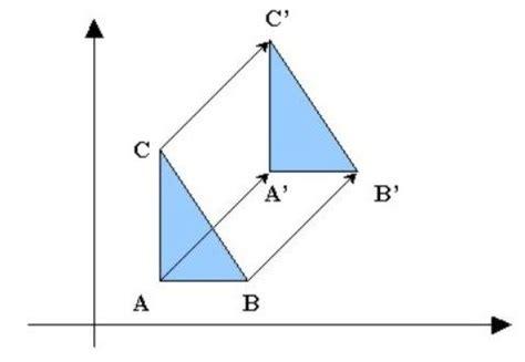 imagenes de rotacion matematicas opiniones de traslaci 243 n geometr 237 a