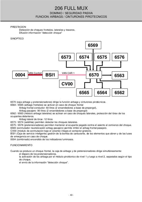 20 peugeot 206 airbag wiring diagram obd2 connector