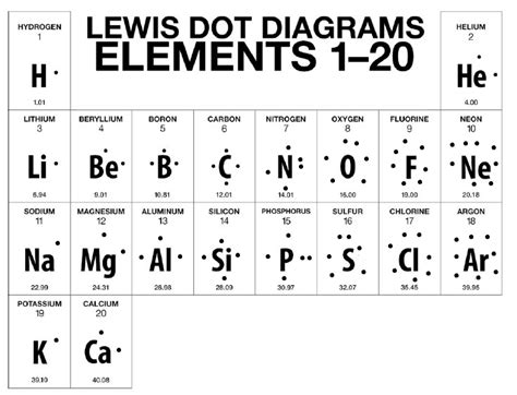 how to draw an electron dot diagram lewis dot diagram unmasa dalha