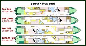Room Planner Tool Free sail download narrowboat layout plans