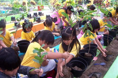 etika dan nilai lingkungan model bentuk hubungan manusia dan lingkungan