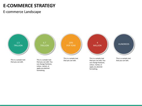 ecommerce marketing strategy template e commerce strategy powerpoint template sketchbubble
