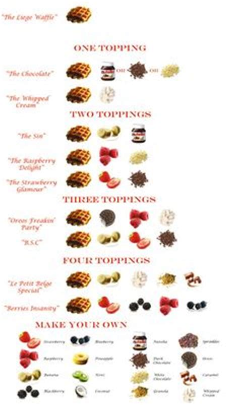 waffle bar toppings 1000 ideas about waffle toppings on pinterest waffle bar waffles and christmas brunch