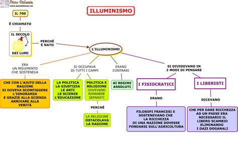 schema illuminismo illuminismo 2 170 media aiutodislessia net