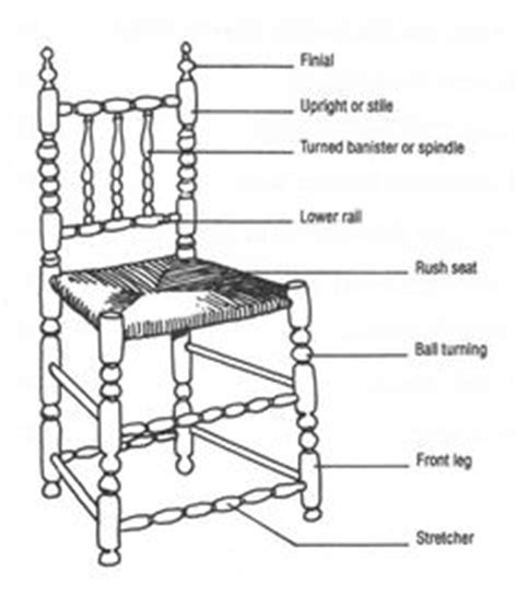 How To Describe A Chair 1000 images about furniture styles on