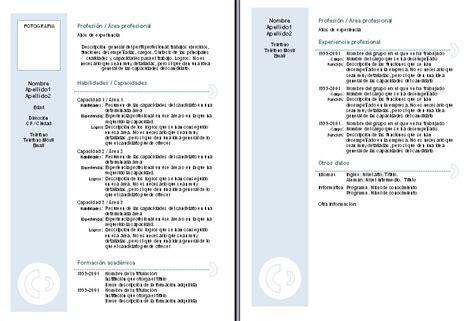 Modelo Curriculum Vitae Para Rellenar Modelos Curriculum Vitae Gratis Para Rellenar I Started