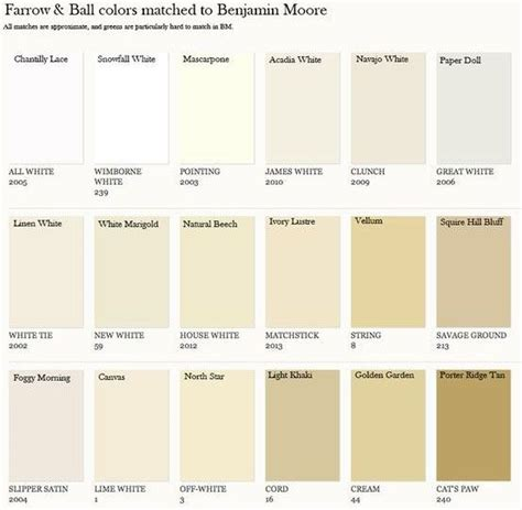 farrow and paint colors farrow colors matched to benjamin chart