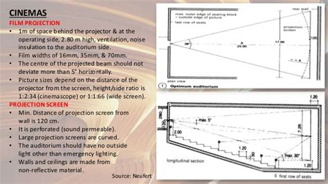 c section requirements proscenium theatre