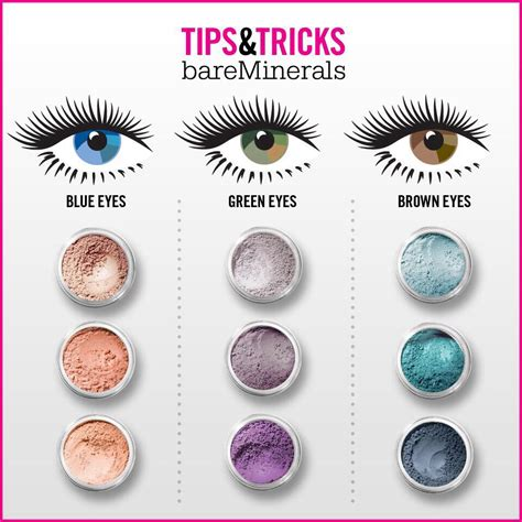 colors that look good with green what eye shadow colors go well with eye colors a month of