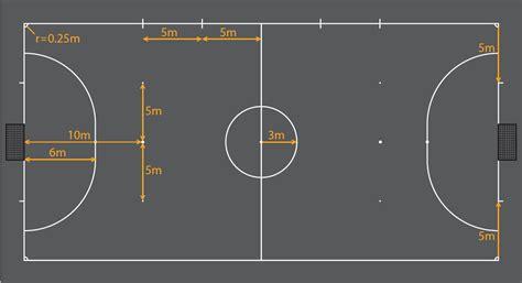 m rosyid ardiansyah s ukuran lapangan futsal sesuai aturan fifa