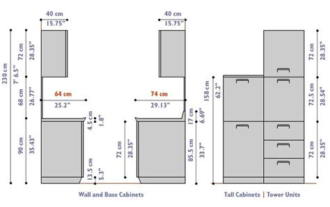 Width Of Kitchen Units by Kitchen Cabinets Dimensions And Standard Kitchen Cabinets