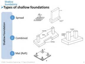 type of foundation foundation engineering ce ppt