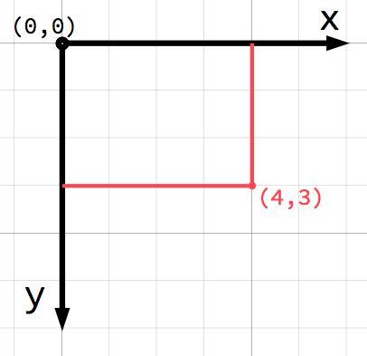 tutorial on vector calculus vector math godot engine latest documentation
