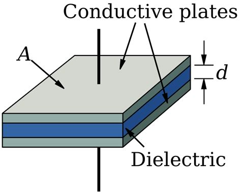 plate capacitor file parallel plate capacitor svg wikibooks open books for an open world
