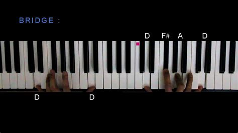 pink just give me a reason tutorial how to play on just give me a reason by pink ft nate ruess piano