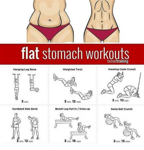 mid section workouts flat stomach workouts weighted twist kneeling cable crunch