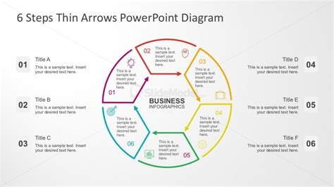Process Chart Powerpoint Presentation Slidemodel Circle Of Arrows Powerpoint