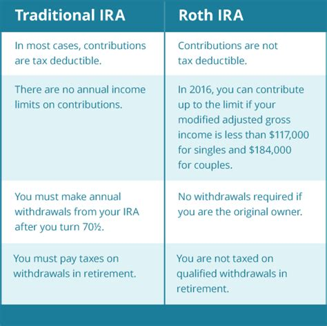 can i use ira to buy a house roth ira buy house 28 images using roth ira earnings