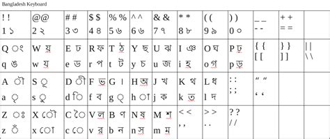 bijoy keyboard layout free download bijoy keyboard related keywords bijoy keyboard long tail