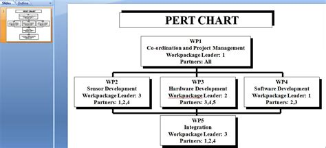 critical path diagram exle 7 excel pert chart templates review template124