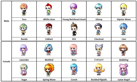 maplestory hair style locations 2015 maplestory vip hair list hairstylegalleries com