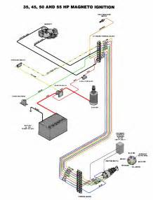 ignition switch wiring diagram for boat efcaviation