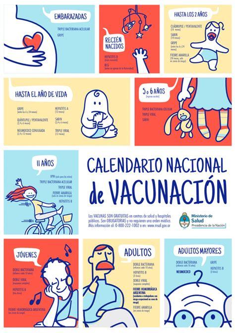 Calendario De La Vacunas Para Todas Las Edades Ministerio De Salud