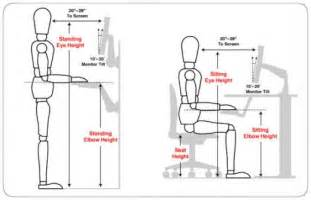 Office Chair Ergonomics Guide Massagebyheather Louisville Therapy 187 How To