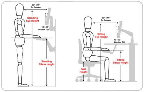 Ergonomic Desk Setup Massagebyheather Louisville Therapy 187 How To Set Up Your Workstation