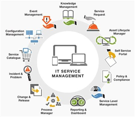free service desk software itil http www axle it nl service management gesti 243 n de