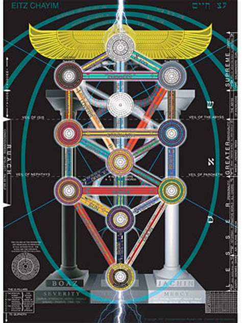 western esotericism wikipedia western esotericism rationalwiki