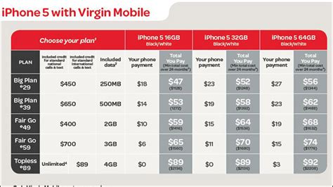 mobile plans it s on telcos release their iphone 5 plans