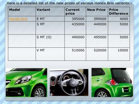 honda brio thailand price honda brio remaking buzz sales response in thailand too