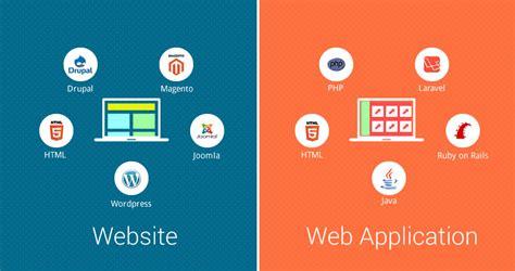 app design vs development web apps vs websites understand the difference
