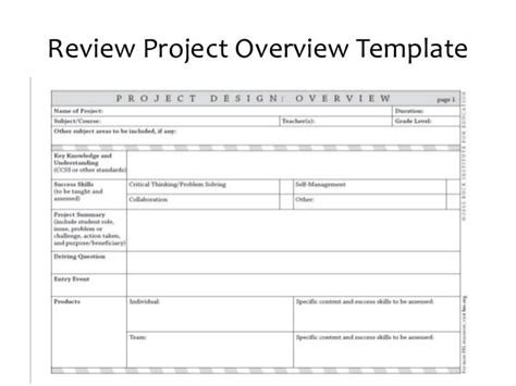 project based learning lesson plan template 21st century skills and project based learning
