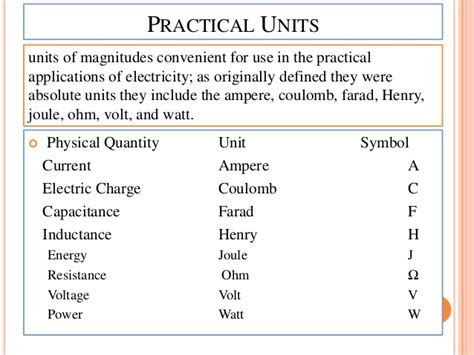 what electrical quantity is the unit of inductance diploma sem 2 applied science physics unit 1 chap 1 measurements